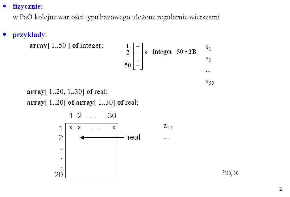 fizycznie: w PaO kolejne wartości typu bazowego ułożone regularnie wierszami. przykłady: array[ 1..50 ] of integer;